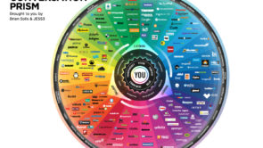 The Conversation Prism is exploding daily